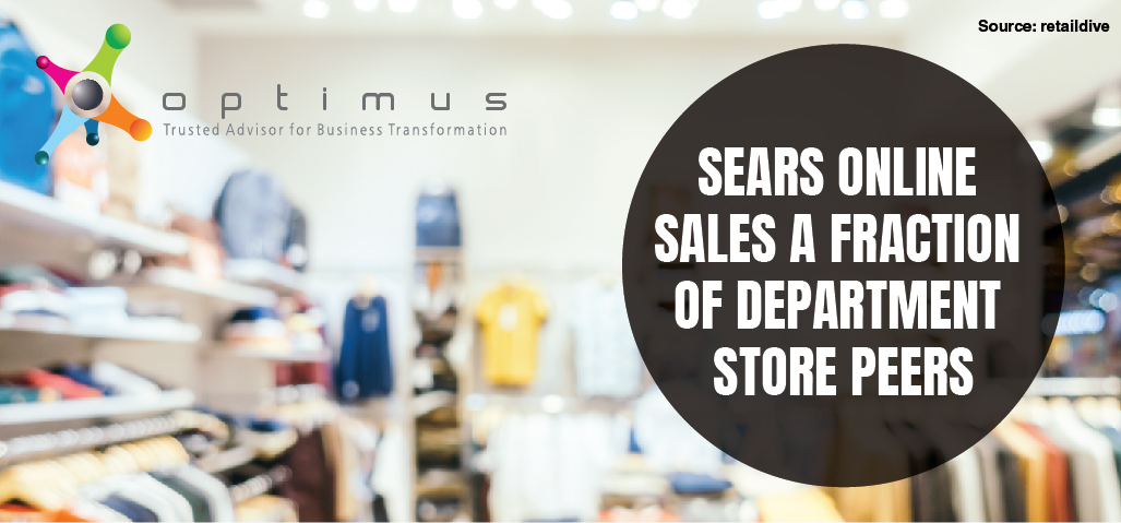 Sears Online Sales A Fraction Of Department Store Peers