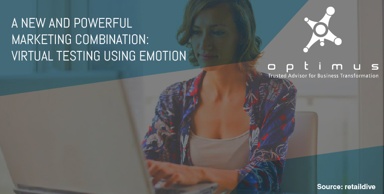 A New And Powerful Marketing Combination: Virtual Testing Using Emotion